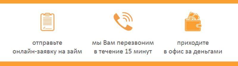 Мфо займ экспресс официальный сайт миля займ