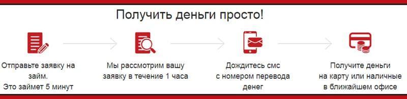 Микрозайм оптимани онлайн заявка payps займ онлайн